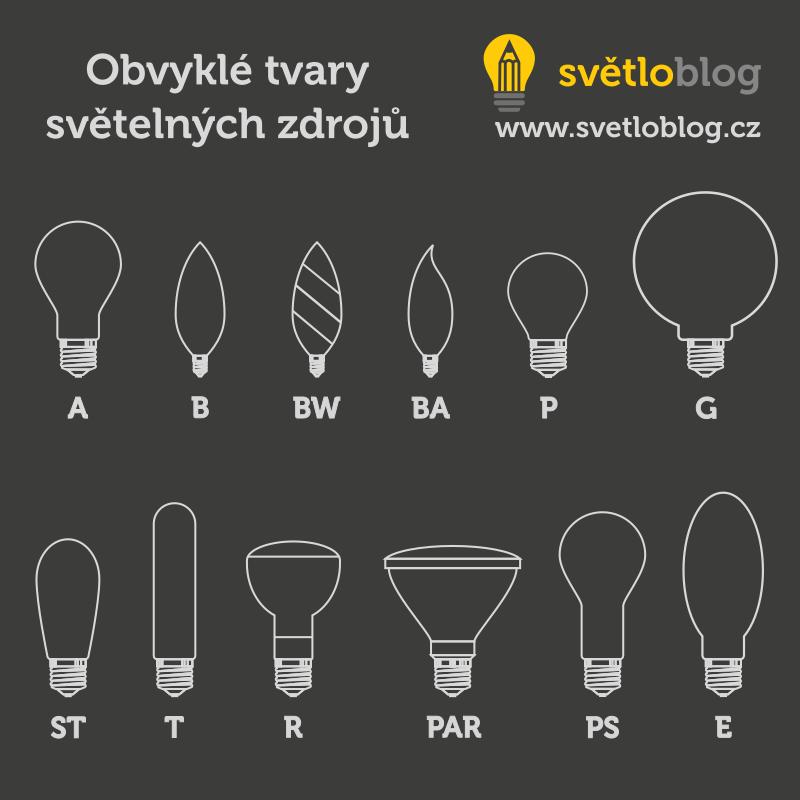 obvyklé tvary baněk žárovek (světelných zdrojů)